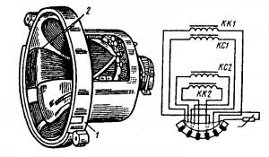 ОС-90.29ПЦ32